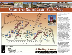 Vortex Map